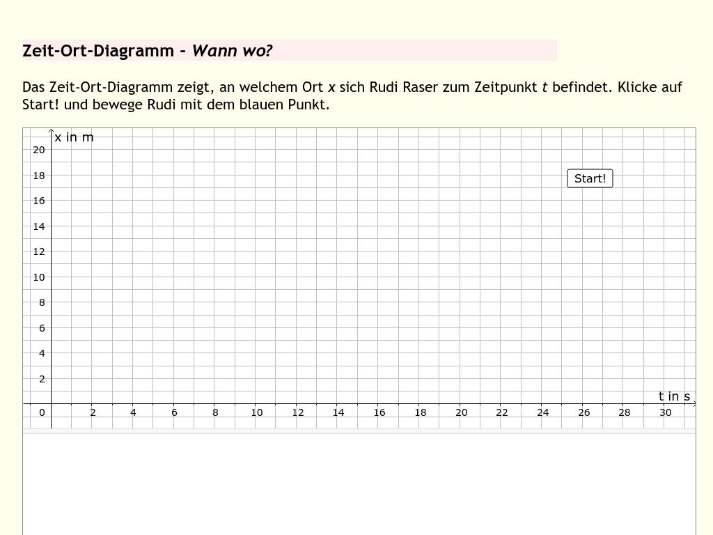 Cover: interaktives t-x-Diagramm