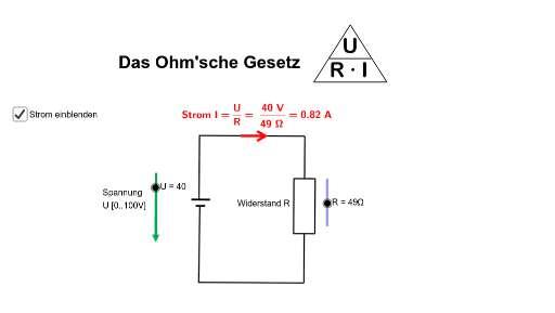 Cover: Der einfache Stromkreis