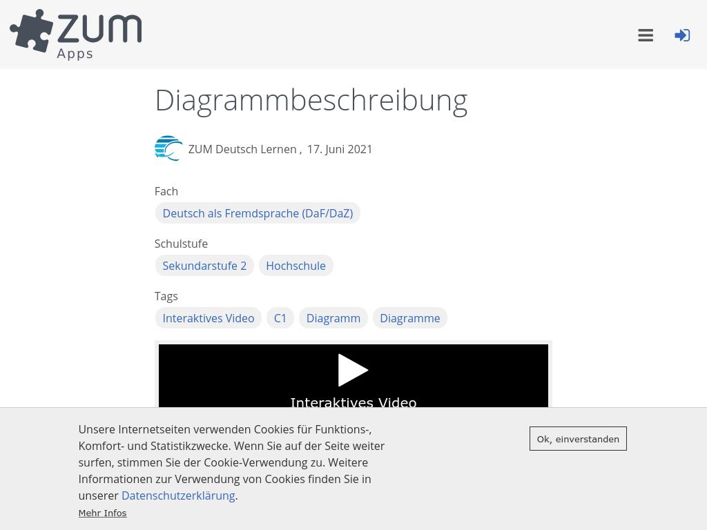 Cover: Diagrammbeschreibung   ZUM-Apps