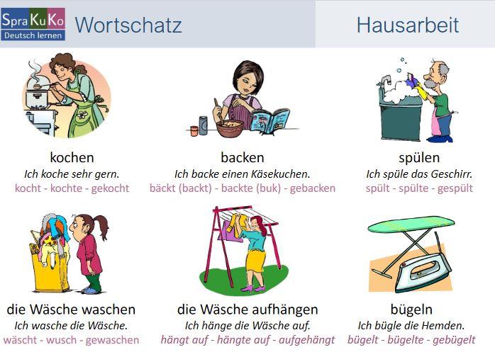 Cover: Hausarbeit  Wortschatz