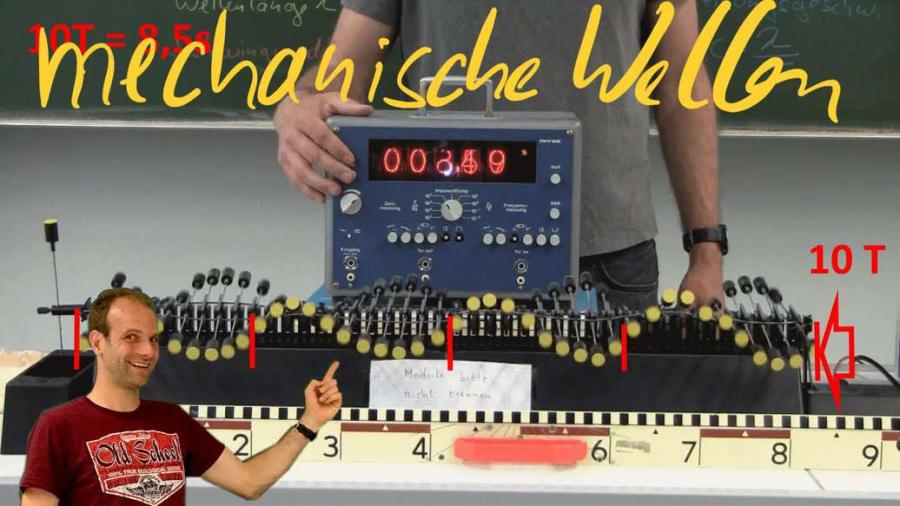 Cover: Wellen - Grundlagen