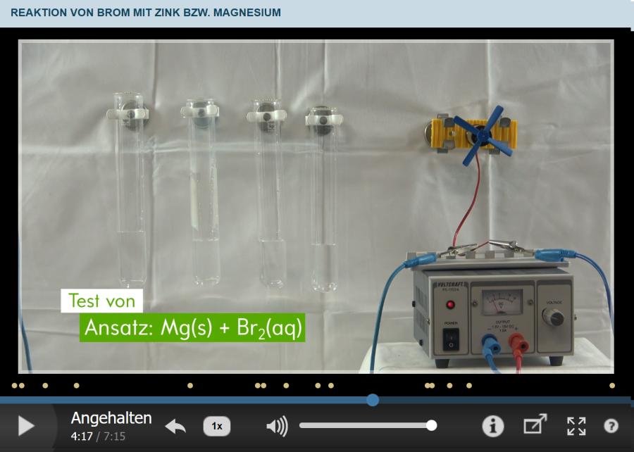 Cover: Reaktion von Brom mit Zink bzw. Magnesium