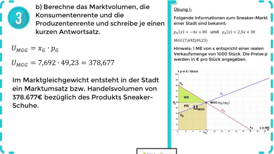Cover: Lineare Funktionen - Marktvolumen, Konsumentenrente & Produzentenrente - Übung 1